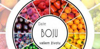 Kolor dijeta