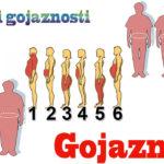 Saznajte u koji tip gojaznosti spadate, i kako da taj problem rešite!